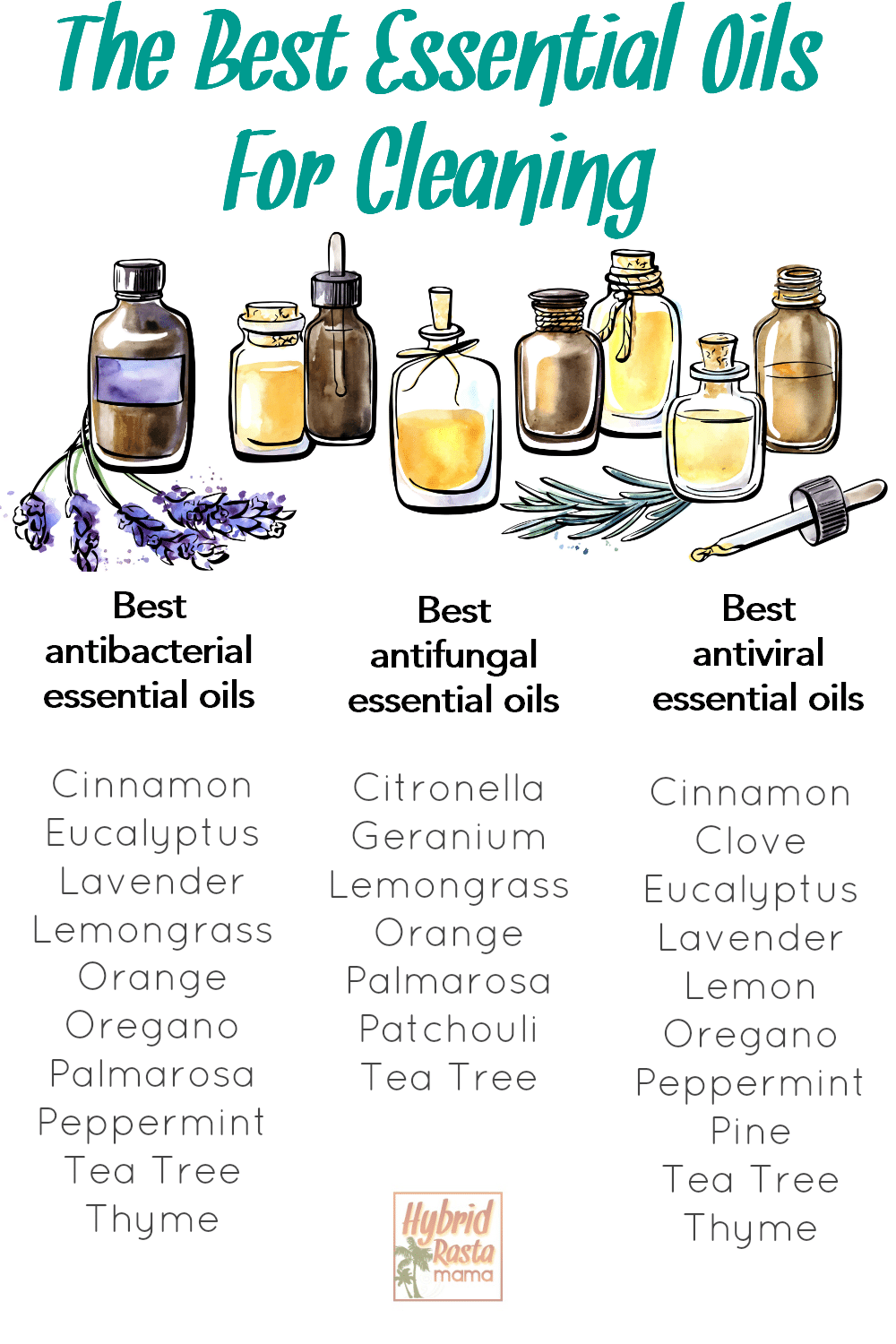 A chart with the best essential oils for cleaning broken down by those that are antimicrobial, antifingal, and antiviral