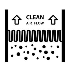 Graphic showing which ways clean air needs to flow from a filter in an air purifier to remove mold spores