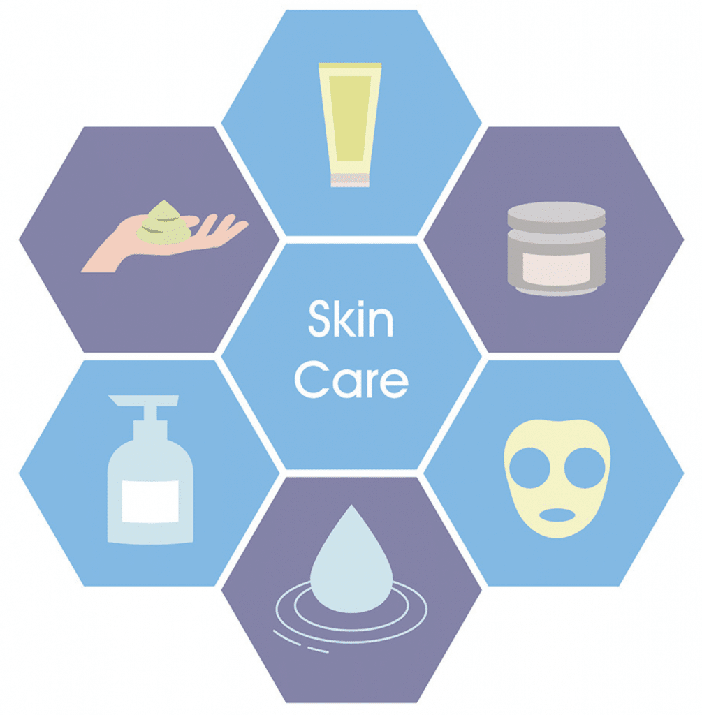 A collage on ways to improve your skin health